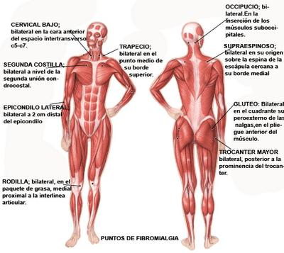 La osteocondrosis del departamento de pecho kt