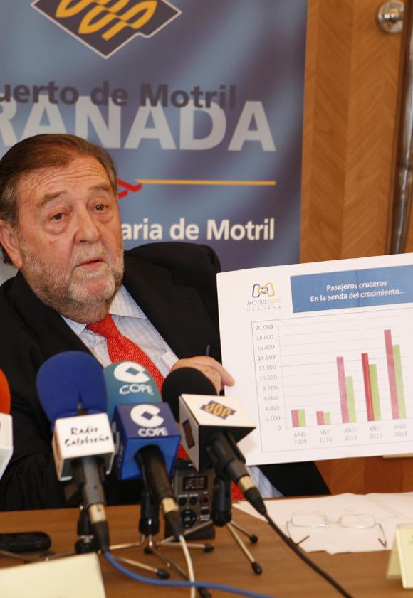El Puerto de Motril prevé que los cruceros del año próximo tengan una incidencia económica de 1,5 millones de euros en la provincia