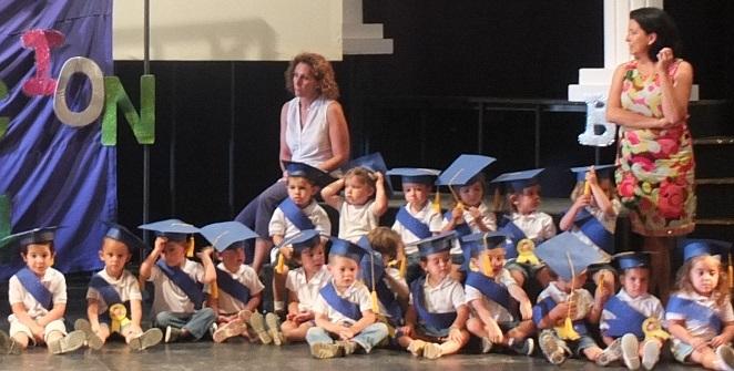 Un total de 120 niños se han graduado este curso en los centros infantiles municipales